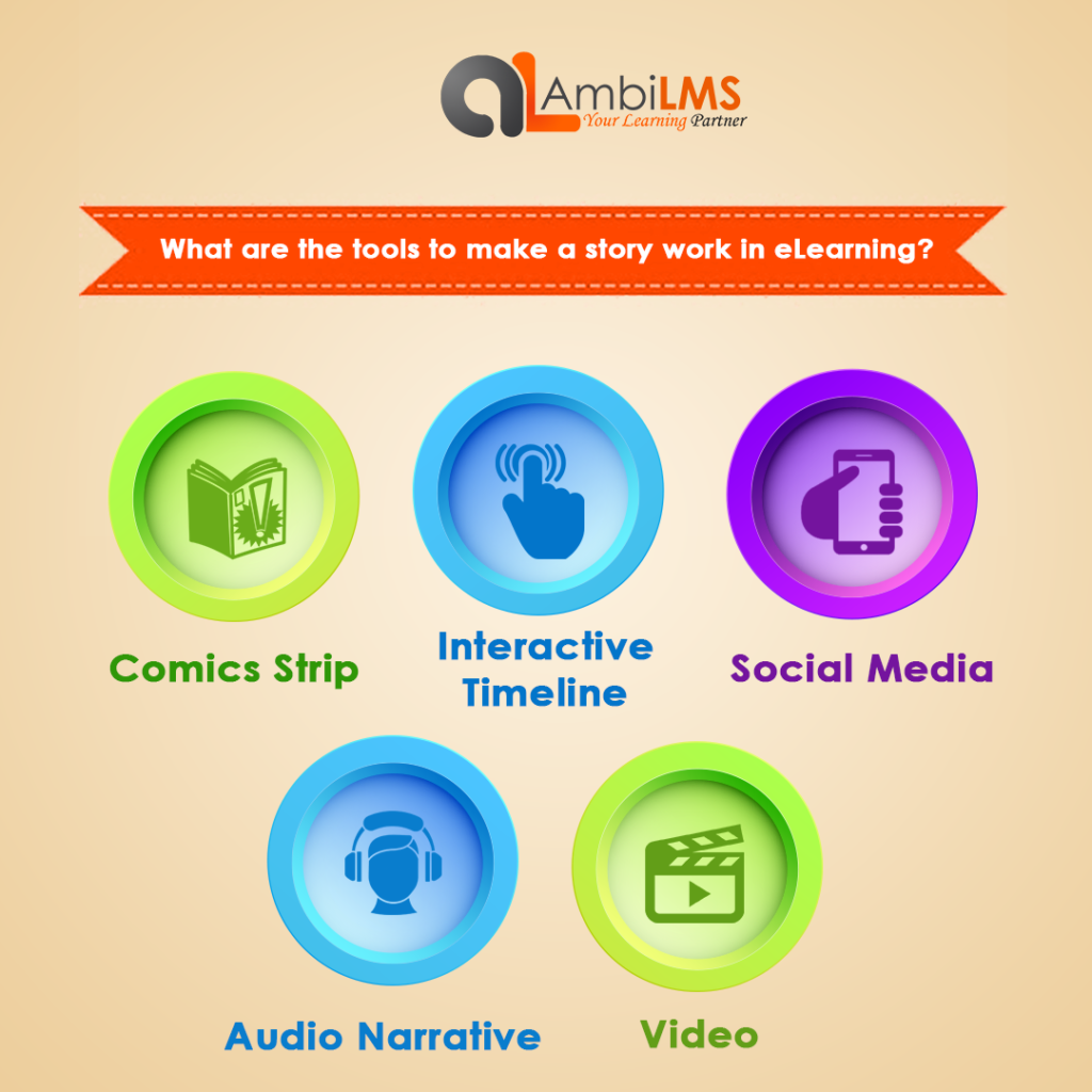 Tools of e-learning